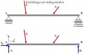 Einfeldtraeger2